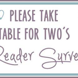 2013-reader-survey