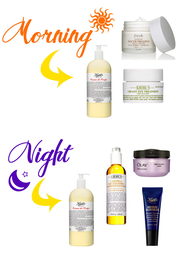 daily-beauty-routine